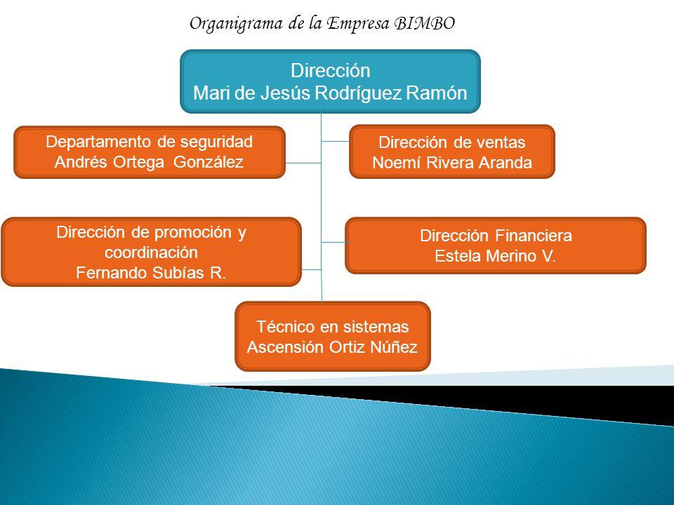 Organigrama de la Empresa BIMBO