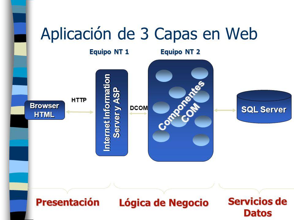 Componentes activex base de datos ppt descargar for Arquitectura web 3 capas