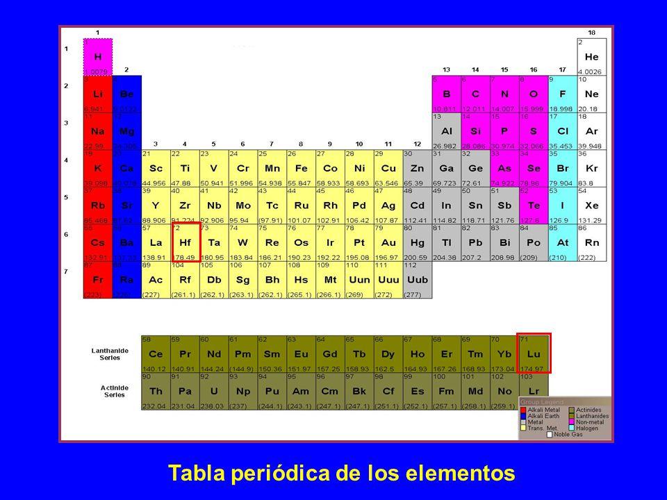 El mtodo lu hf herr et al 1958 mtodo muy parecido a sm nd 3 tabla peridica de los elementos urtaz Image collections