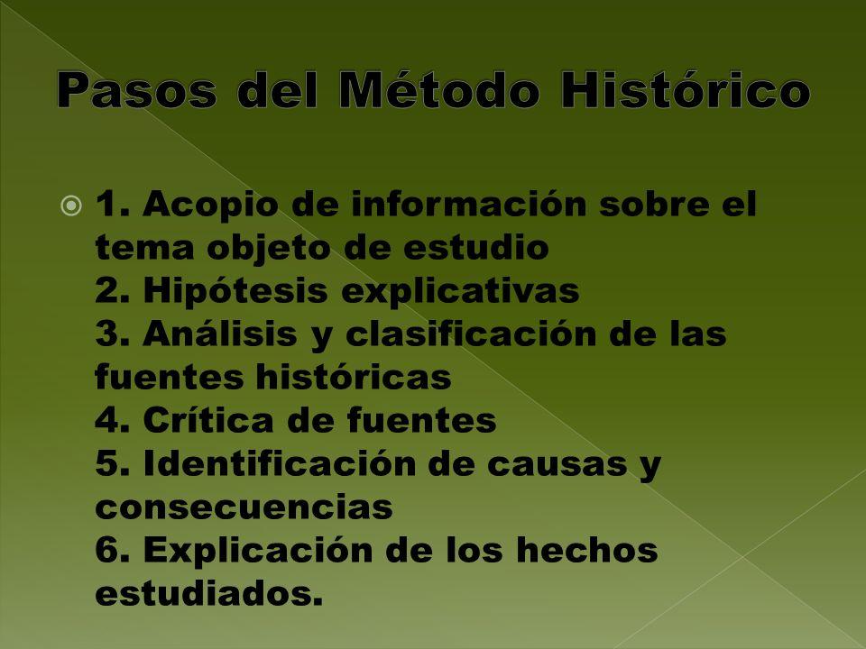 Pasos del Método Histórico