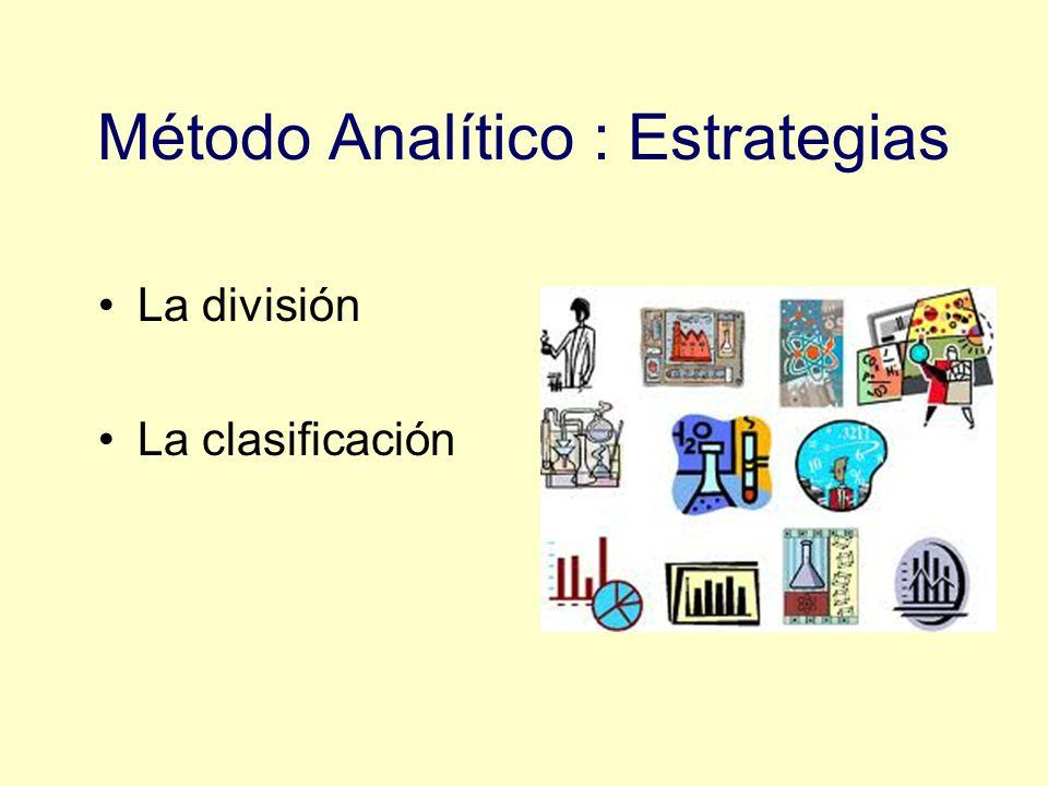Método Analítico : Estrategias