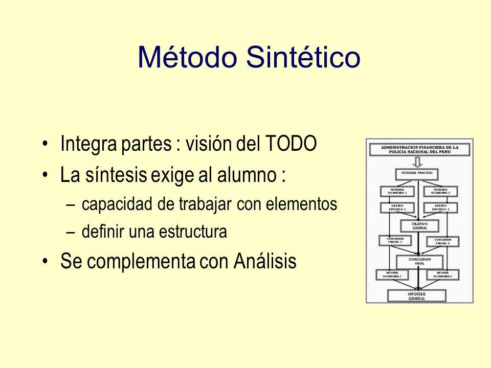Método Sintético Integra partes : visión del TODO