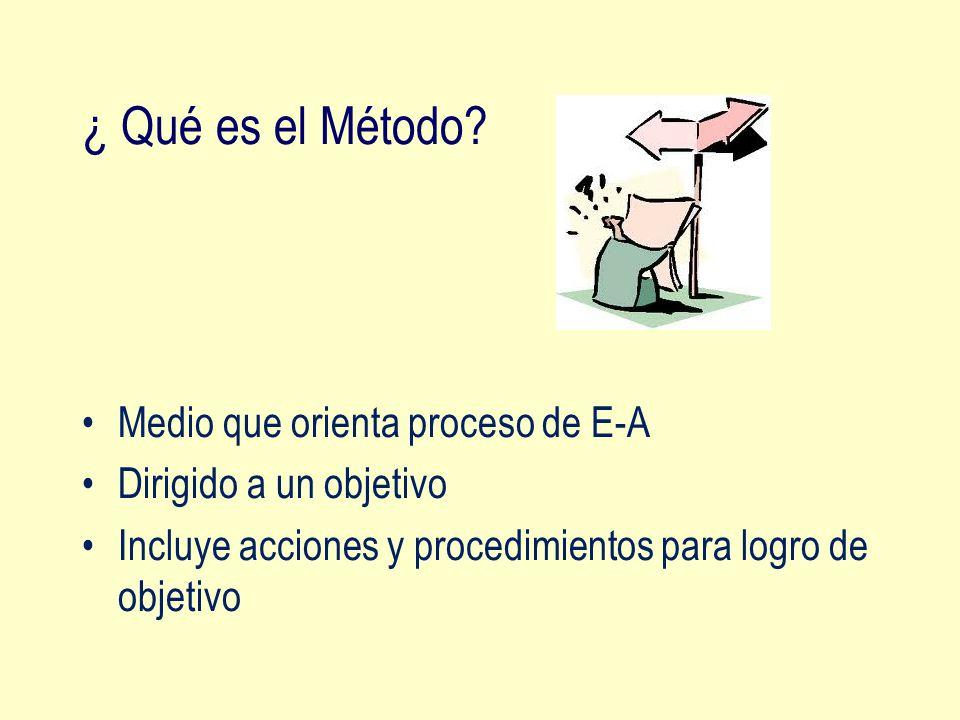 ¿ Qué es el Método Medio que orienta proceso de E-A