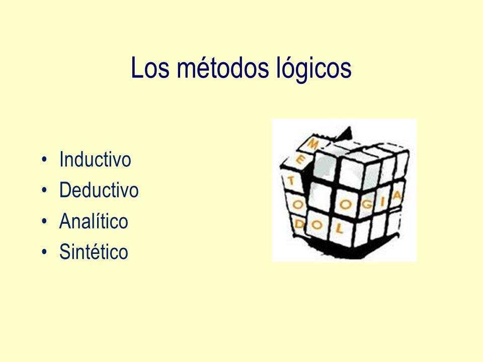 Los métodos lógicos Inductivo Deductivo Analítico Sintético