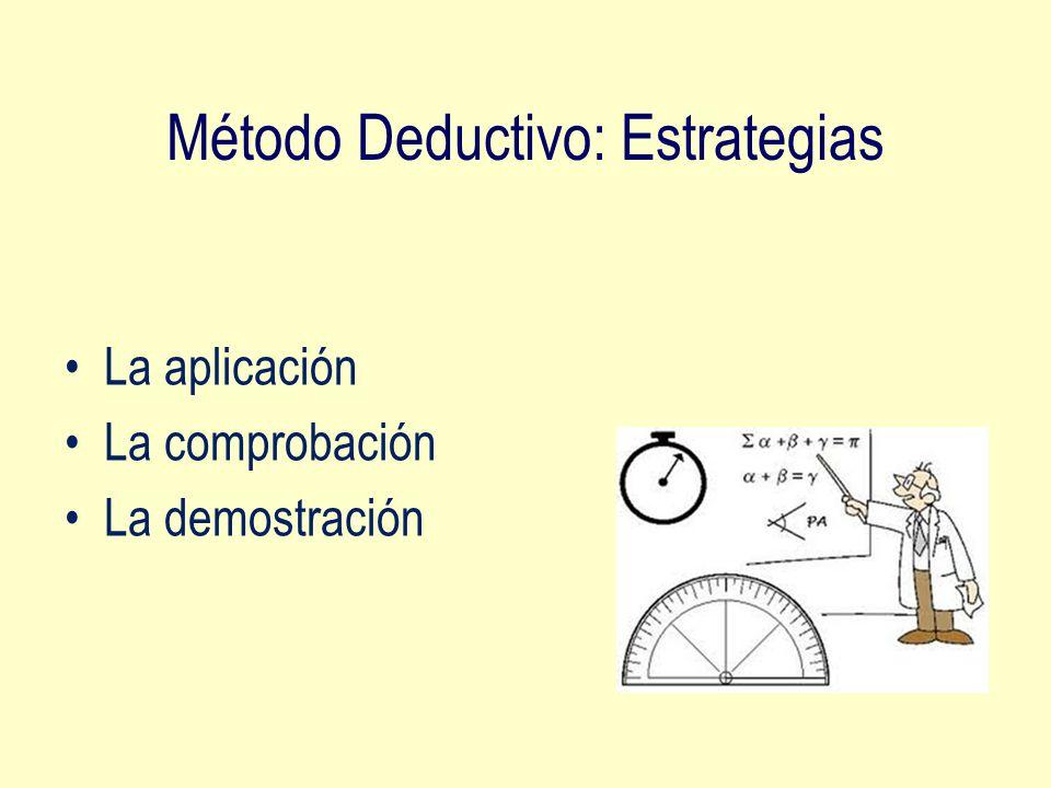 Método Deductivo: Estrategias