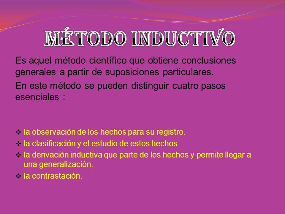 Método Inductivo Es aquel método científico que obtiene conclusiones generales a partir de suposiciones particulares.