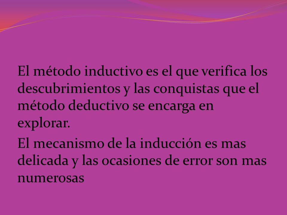El método inductivo es el que verifica los descubrimientos y las conquistas que el método deductivo se encarga en explorar.