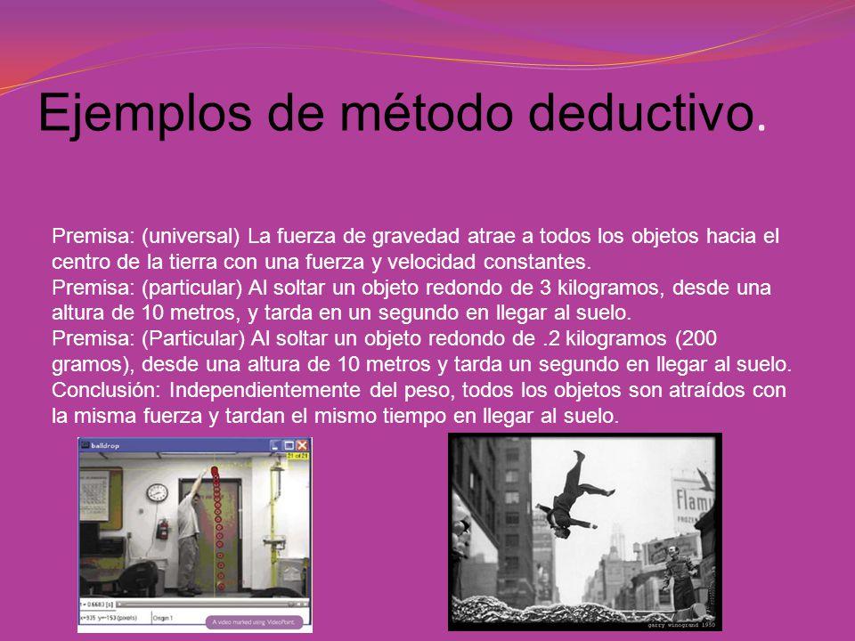 Ejemplos de método deductivo.