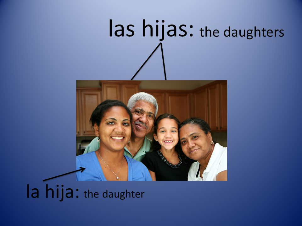las hijas: the daughters la hija: the daughter