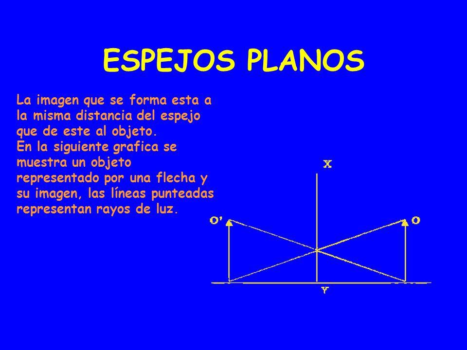 La reflexi n la luz y la refraccion ppt descargar for Espejos planos concavos y convexos