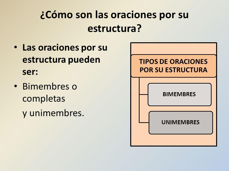¿Cómo son las oraciones por su estructura