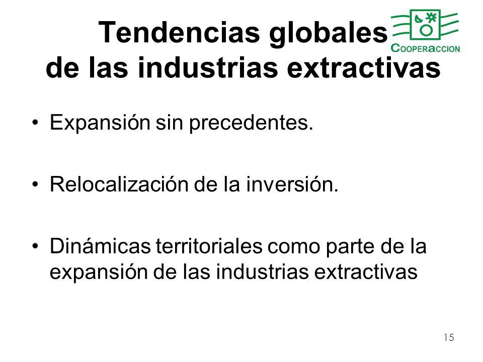 Tendencias globales de las industrias extractivas