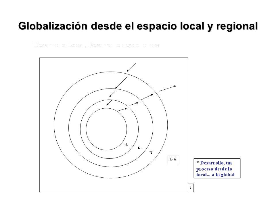 Globalización desde el espacio local y regional