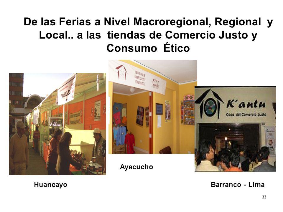 De las Ferias a Nivel Macroregional, Regional y Local