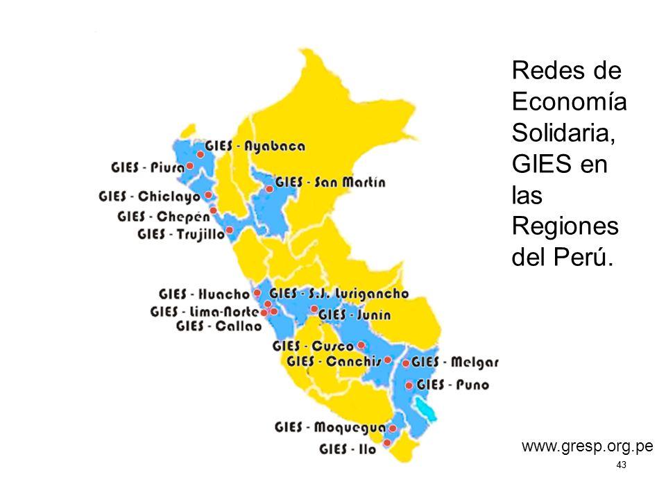 Redes de Economía Solidaria, GIES en las Regiones del Perú.