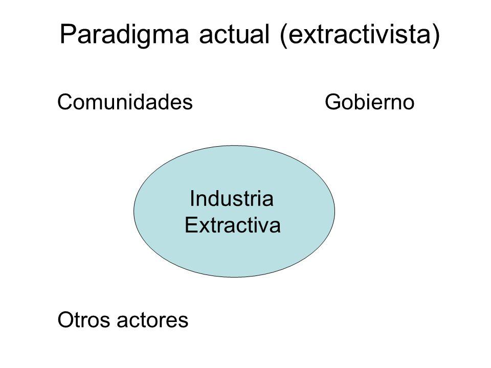 Paradigma actual (extractivista)