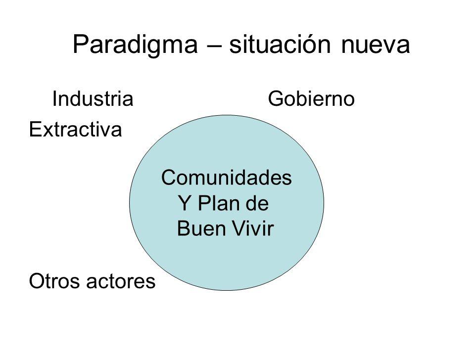 Paradigma – situación nueva