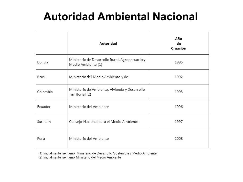 Autoridad Ambiental Nacional