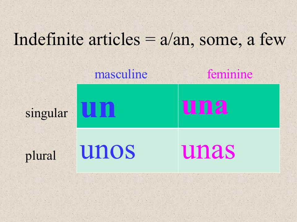 Indefinite articles = a/an, some, a few