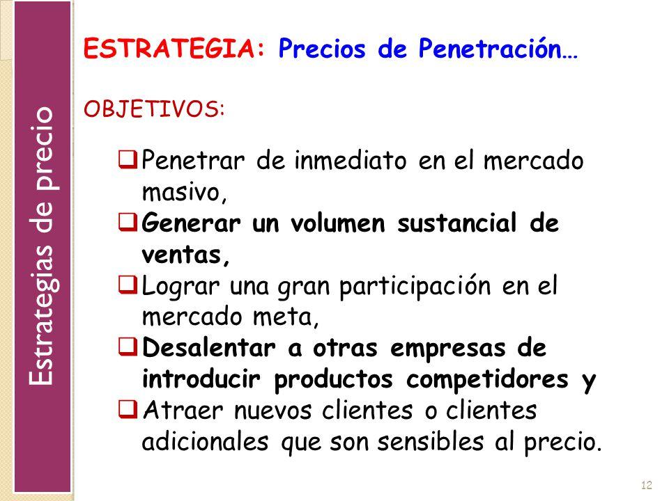 Estrategias de precio ESTRATEGIA: Precios de Penetración…