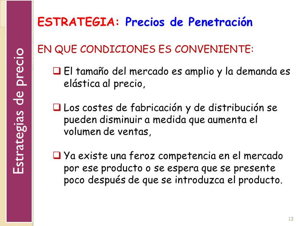 Estrategias de precio ESTRATEGIA: Precios de Penetración