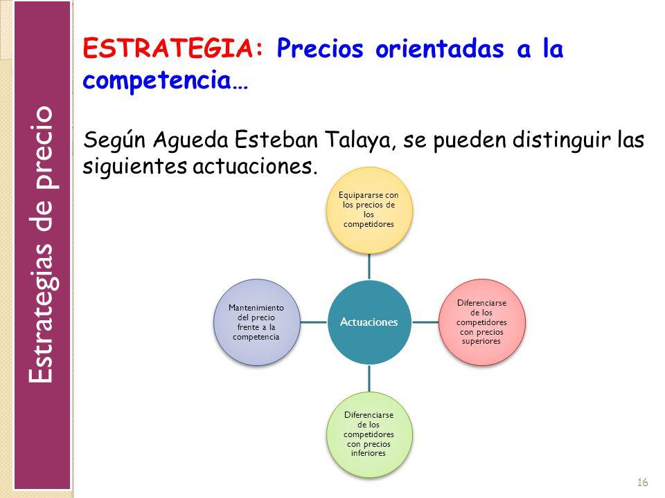 Estrategias de precio ESTRATEGIA: Precios orientadas a la competencia…