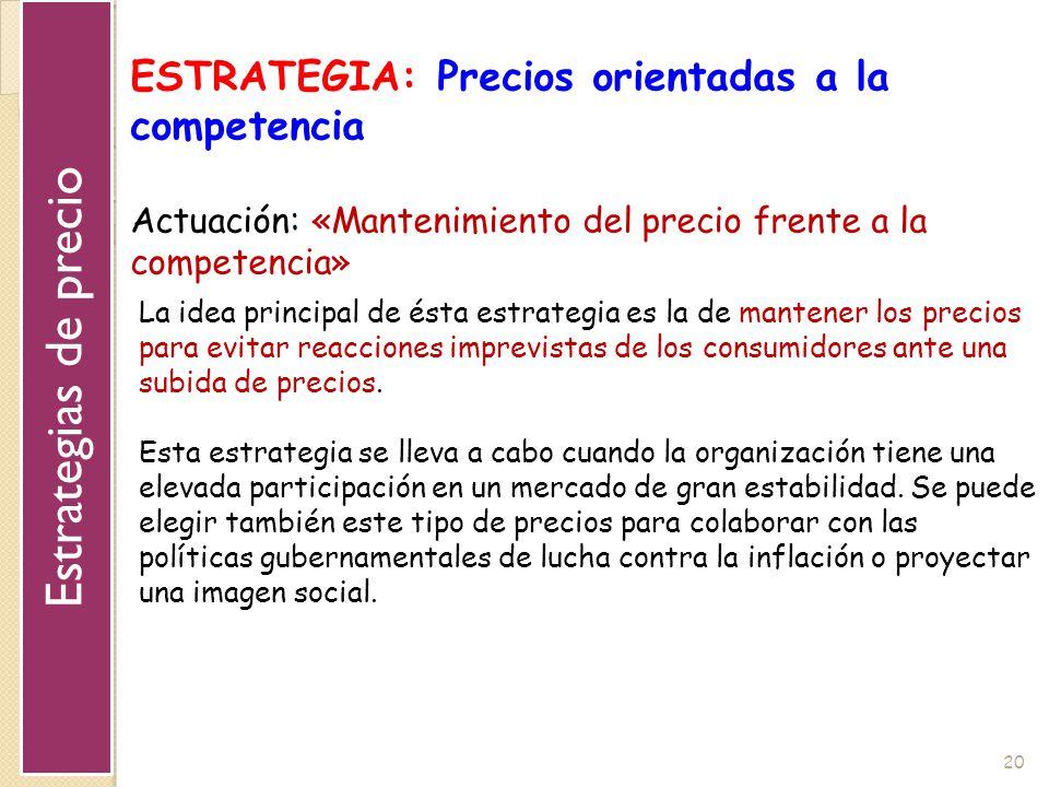 Estrategias de precio ESTRATEGIA: Precios orientadas a la competencia