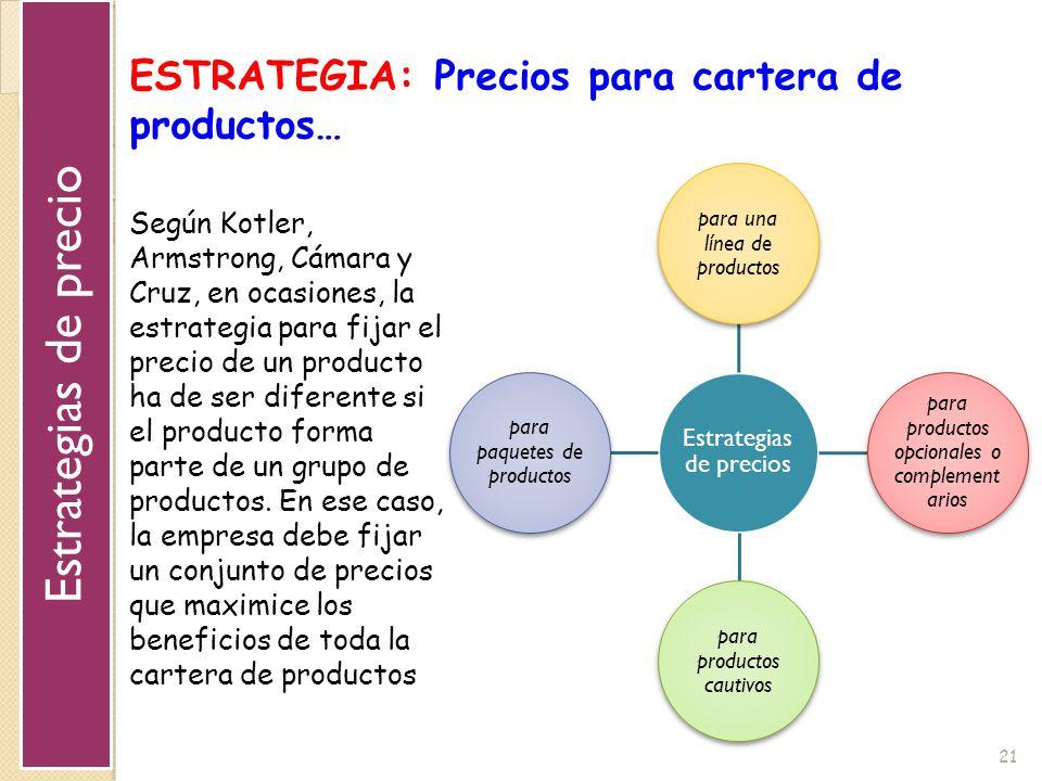 Estrategias de precio ESTRATEGIA: Precios para cartera de productos…