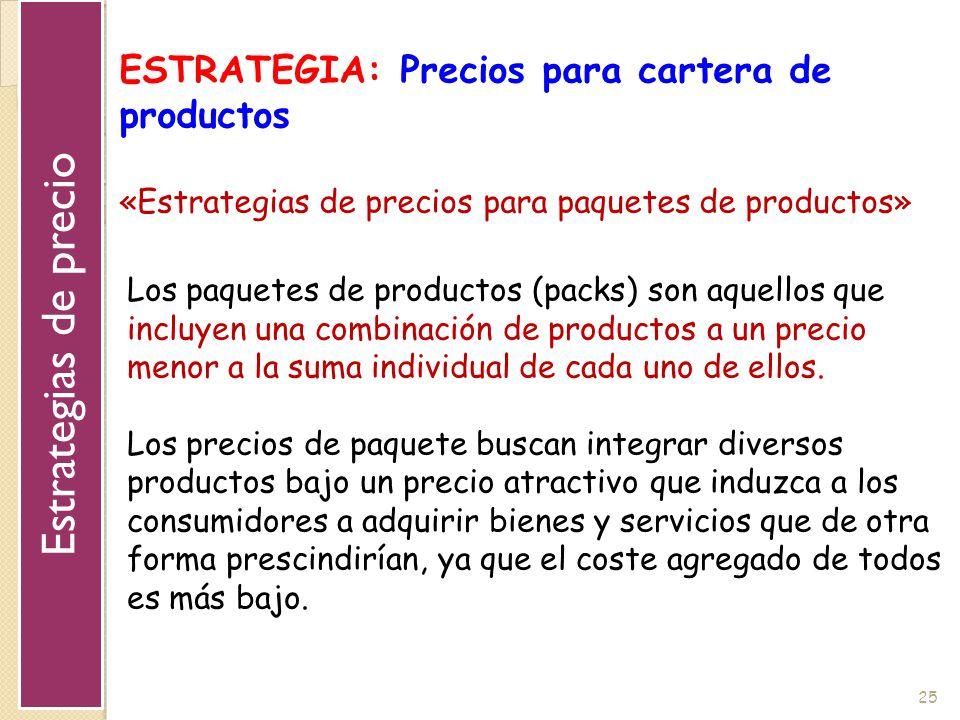 Estrategias de precio ESTRATEGIA: Precios para cartera de productos