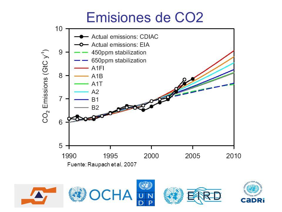 Emisiones de CO2 Fuente: Raupach et al, 2007