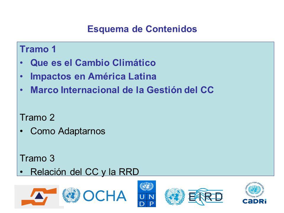 Esquema de ContenidosTramo 1. Que es el Cambio Climático. Impactos en América Latina. Marco Internacional de la Gestión del CC.