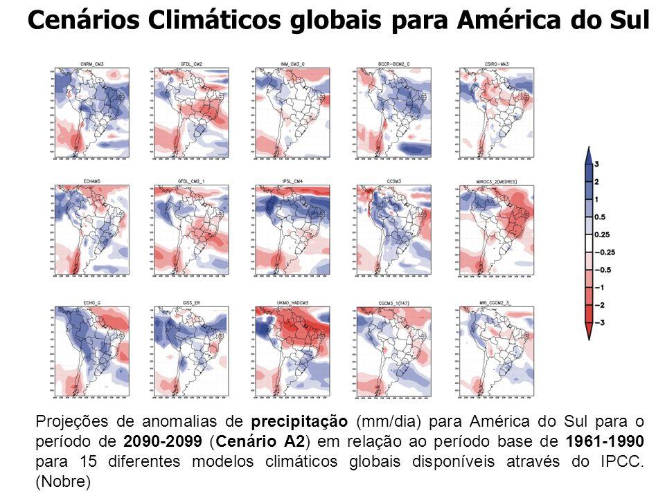 Cenários Climáticos globais para América do Sul