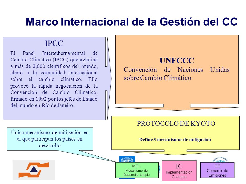 Marco Internacional de la Gestión del CC