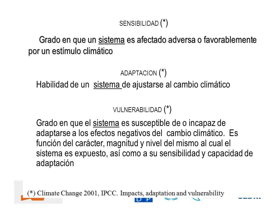 SENSIBILIDAD (*) Grado en que un sistema es afectado adversa o favorablemente por un estímulo climático.