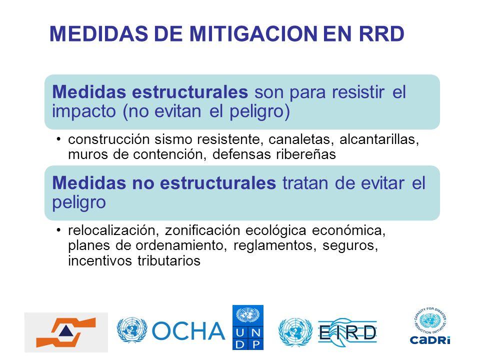 MEDIDAS DE MITIGACION EN RRD