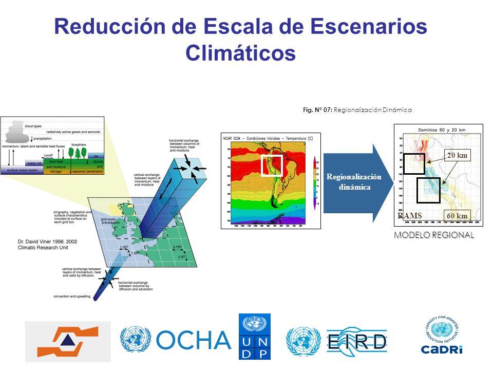 Reducción de Escala de Escenarios Climáticos