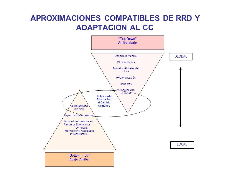 APROXIMACIONES COMPATIBLES DE RRD Y ADAPTACION AL CC