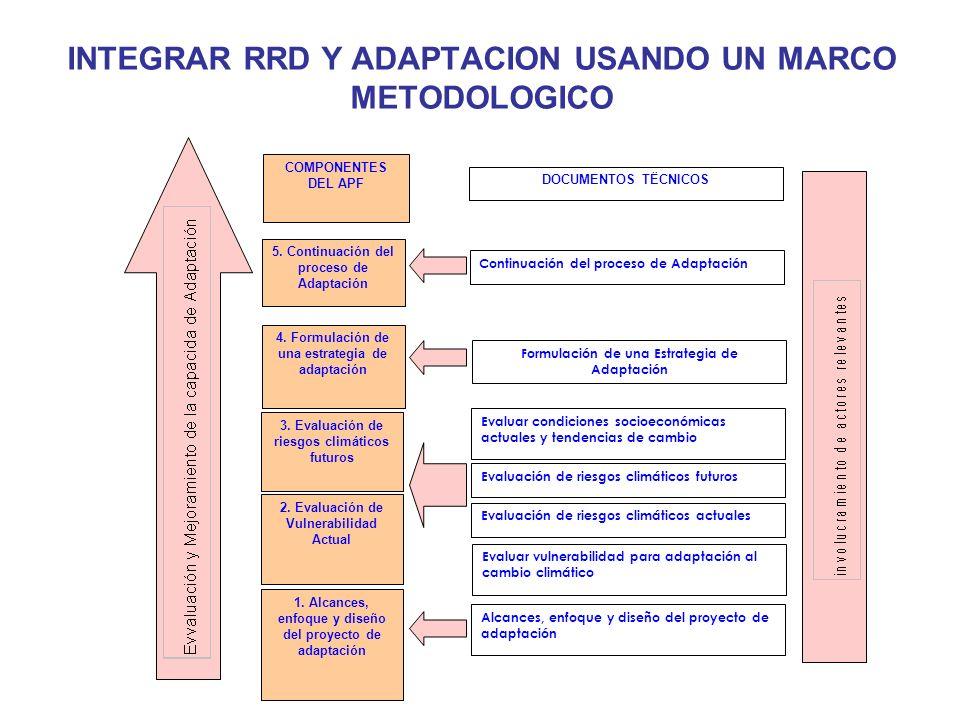 INTEGRAR RRD Y ADAPTACION USANDO UN MARCO METODOLOGICO