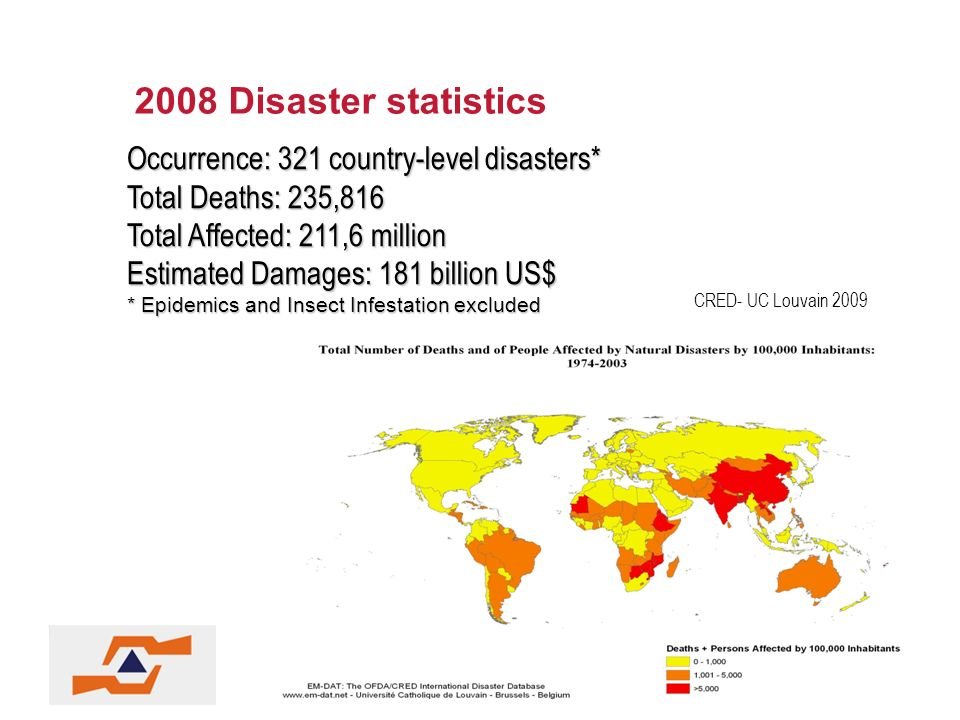 2008 Disaster statistics Occurrence: 321 country-level disasters*