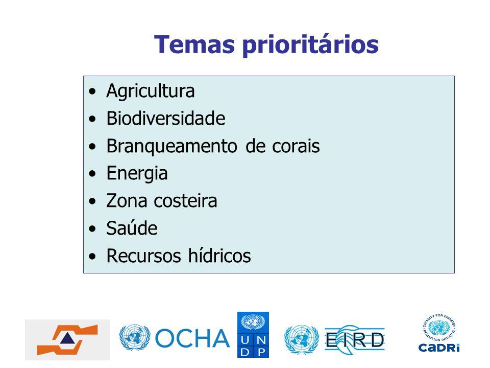 Temas prioritários Agricultura Biodiversidade Branqueamento de corais