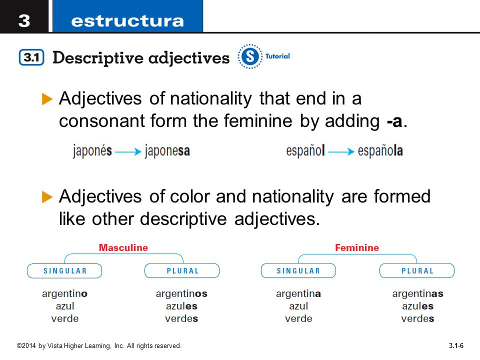 Adjectives of nationality that end in a consonant form the feminine by adding -a.
