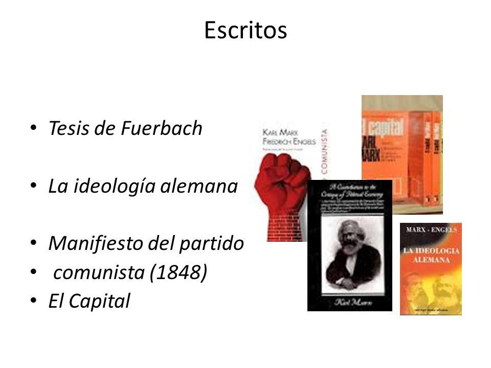 Escritos Tesis de Fuerbach La ideología alemana Manifiesto del partido