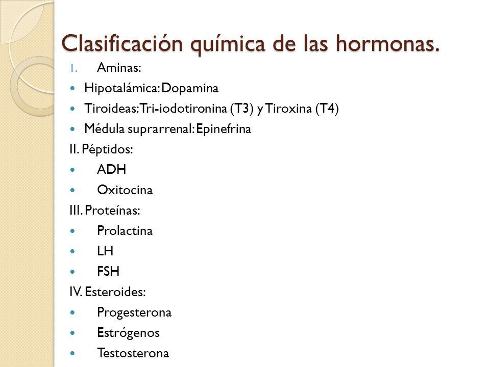 Clasificación química de las hormonas.
