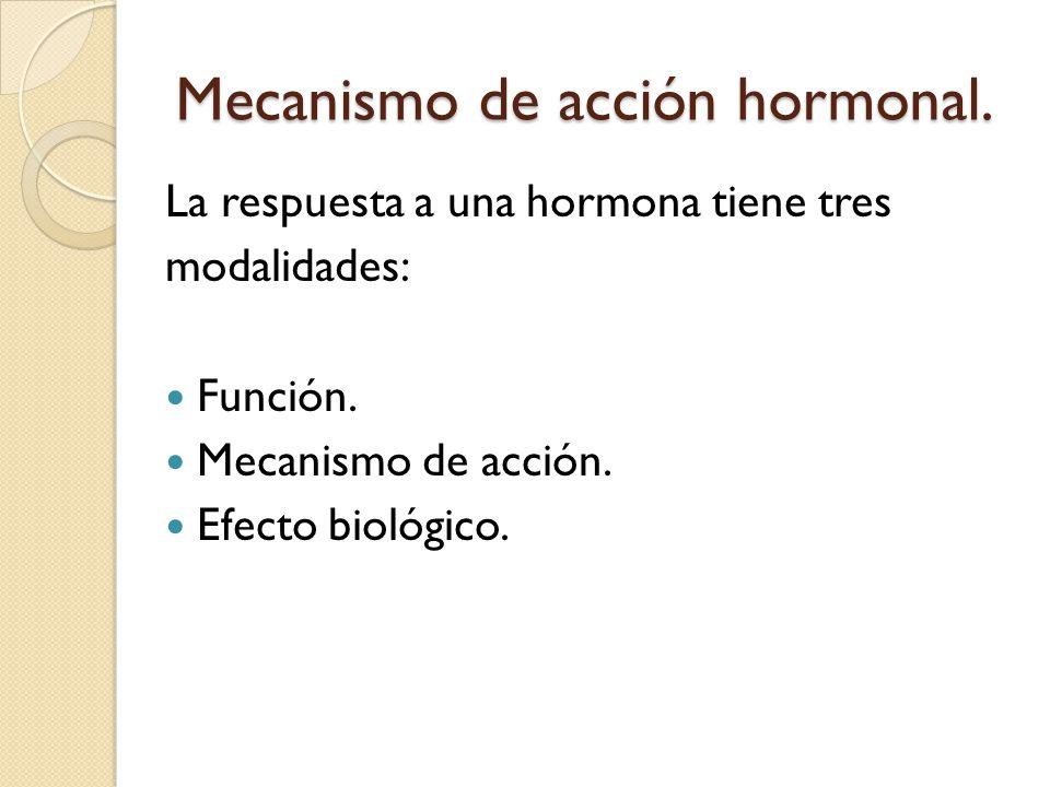 Mecanismo de acción hormonal.
