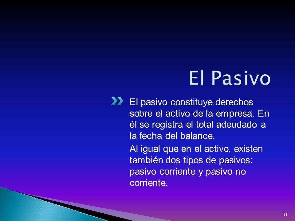 El Pasivo El pasivo constituye derechos sobre el activo de la empresa. En él se registra el total adeudado a la fecha del balance.