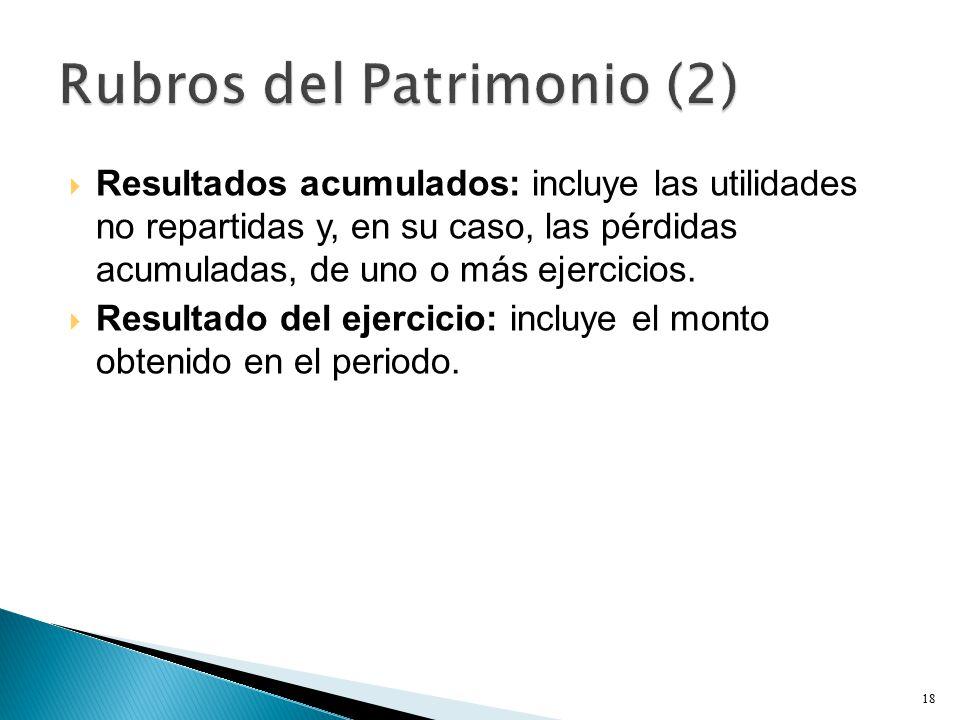 Rubros del Patrimonio (2)