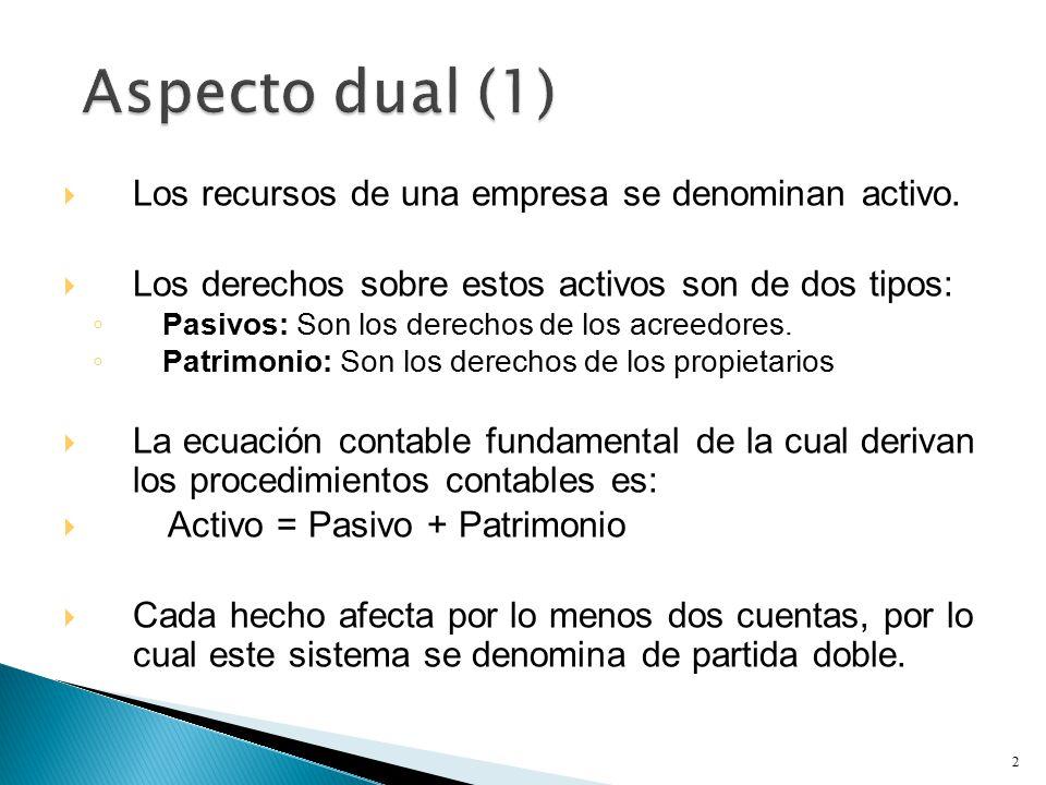 Aspecto dual (1) Los recursos de una empresa se denominan activo.