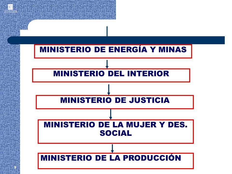 El estado julio cesar castiglioni ghiglino ppt descargar for Ministerio de interior y justicia direccion