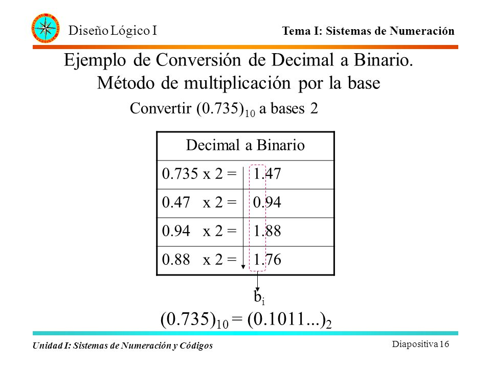 Metodos opciones binarias en binary.com