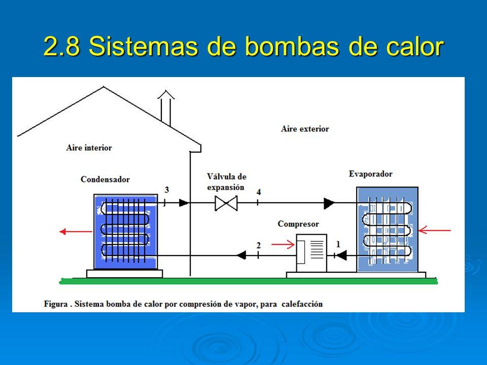 Capitulo 2 sistemas de refrigeraci n y bomba de calor por - Bomba de calor por aerotermia ...
